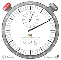 Analog Stopwatch - Mechanical Stopwatch - Online Stopwatch